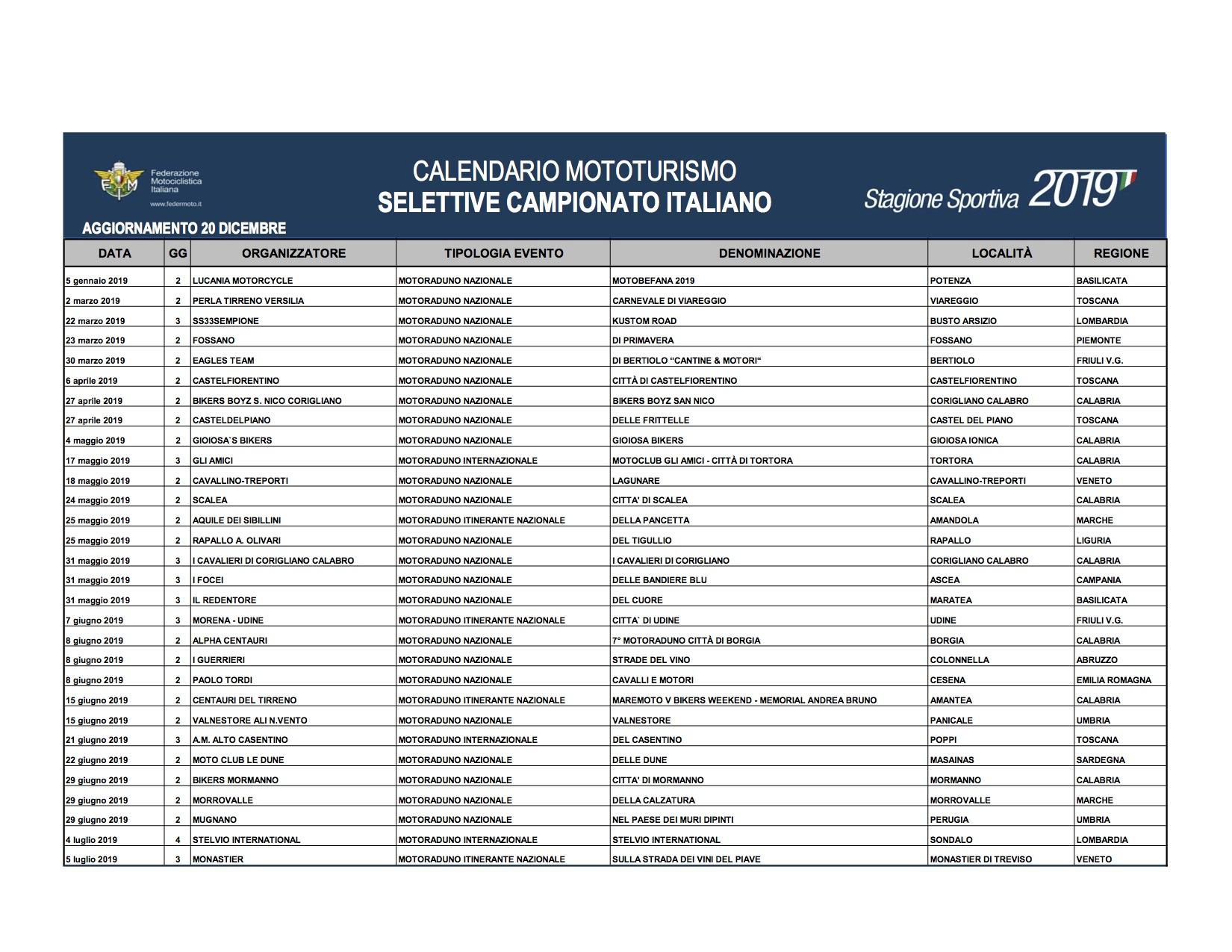 Calendario Selettive Campionato Italiano Turismo 2019